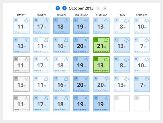 Footfall Calendar
