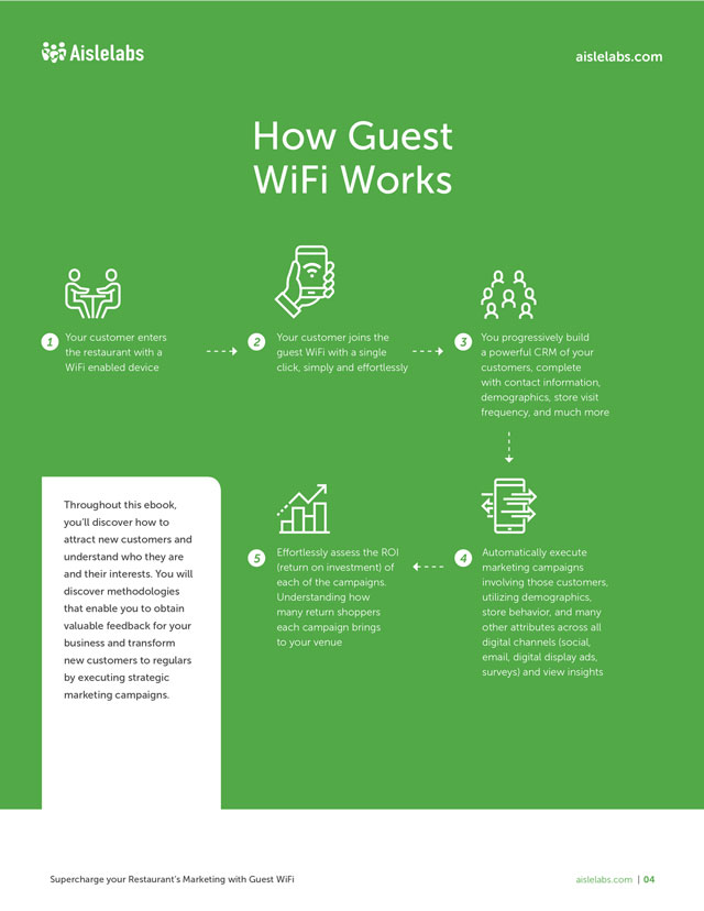 how guest wifi works. food, beverage, restaurant wifi marketing whitepaper e-book
