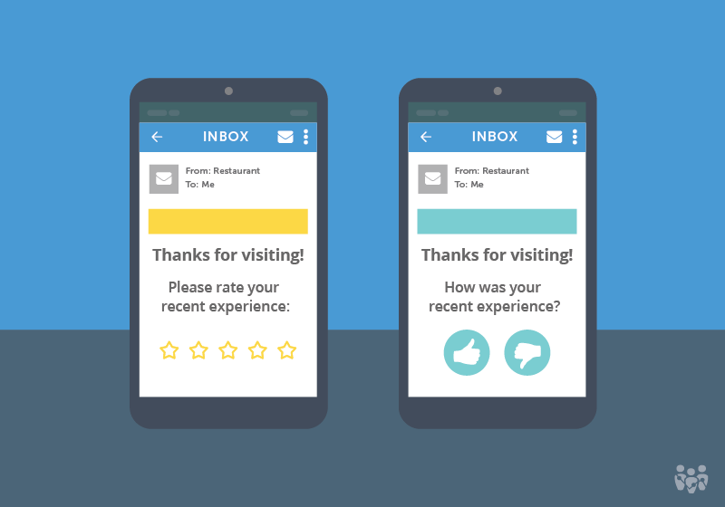 How to Use Online Surveys to Encourage Positive Reviews